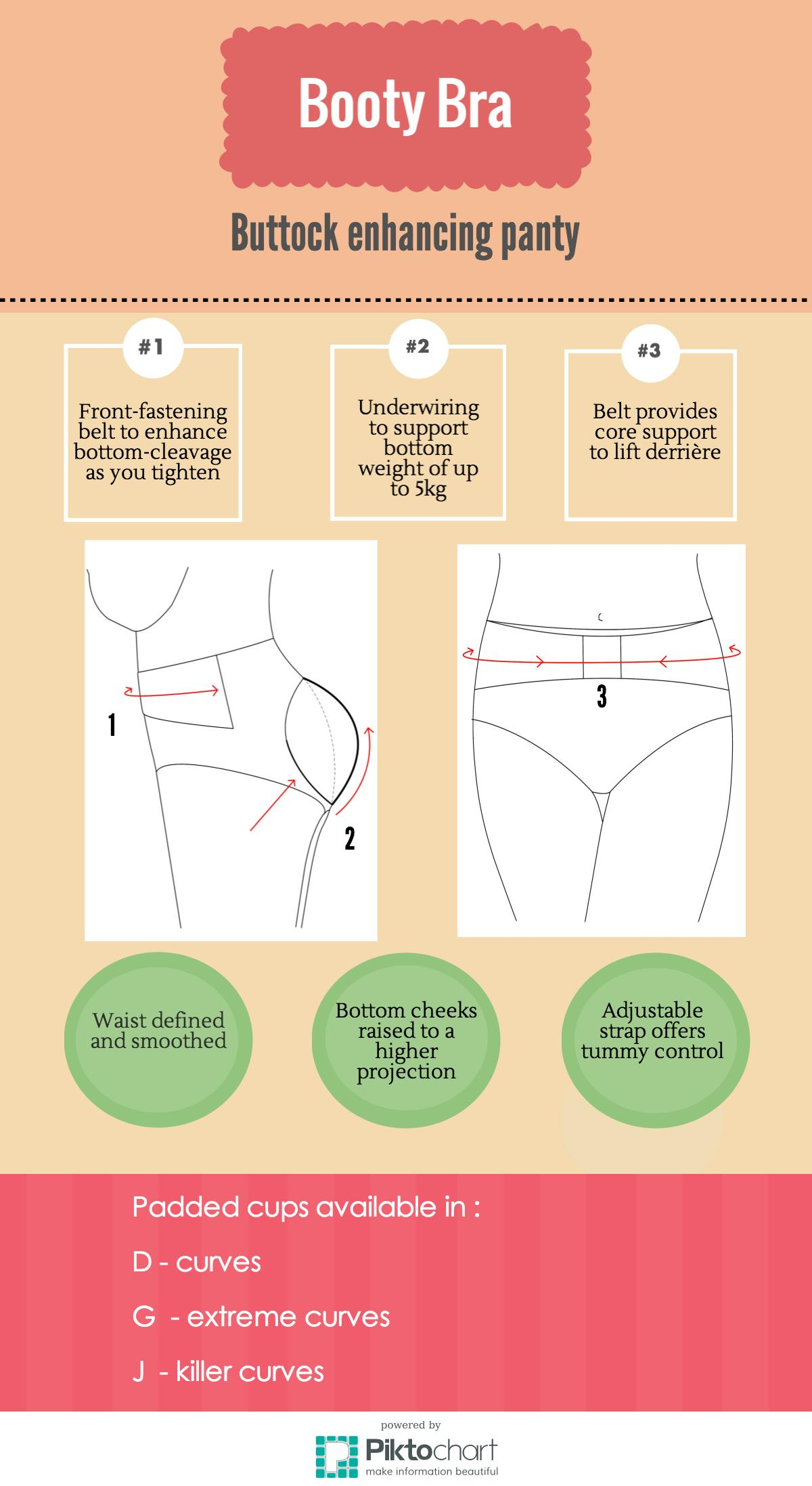 Booty Bra info-graphic 2015 (1)